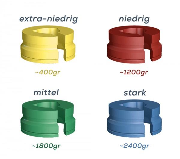 CM LOC® Basic Set Titanium komplett (2er-Pack)